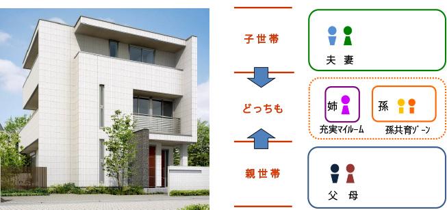 日本二世带住宅